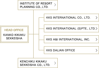 KKS INTERNATIONAL (S)PTE.,LTD.